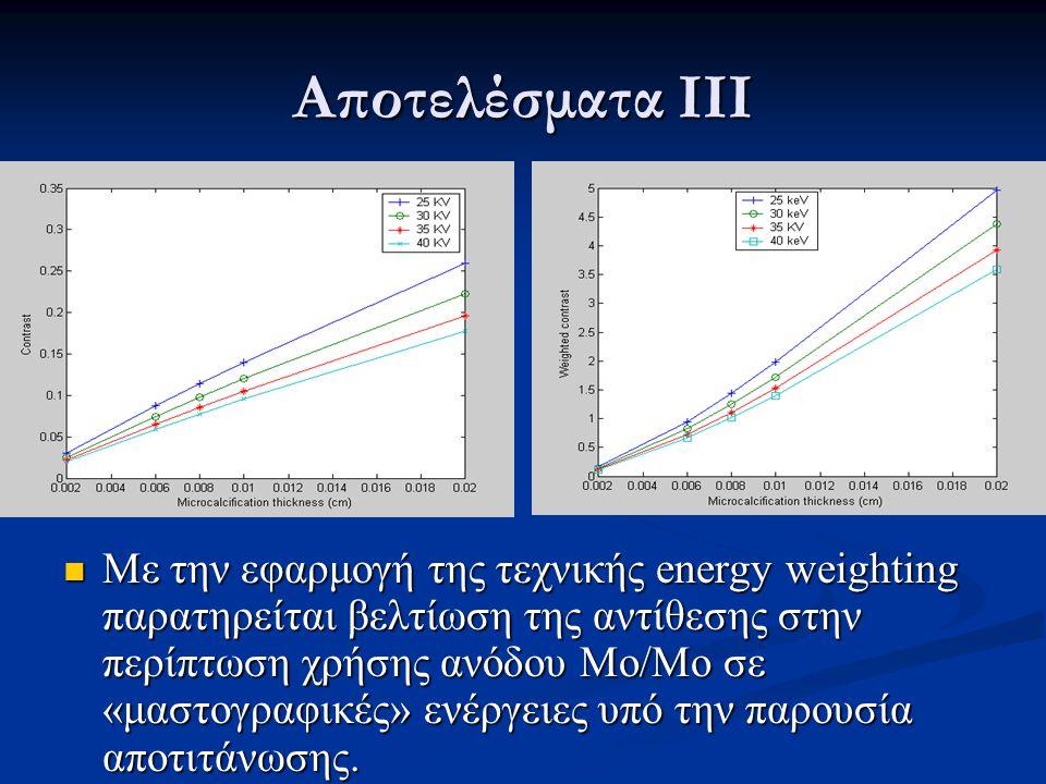 Αποτελέσματα ΙV  Στην περίπτωση παρουσίας καρκινώματος μεγέθους εως 1 cm, η βελτίωση της αντίθεσης είναι εμφανής.