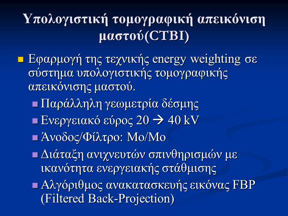Υπολογιστική τομογραφική απεικόνιση μαστού (CTBI)
