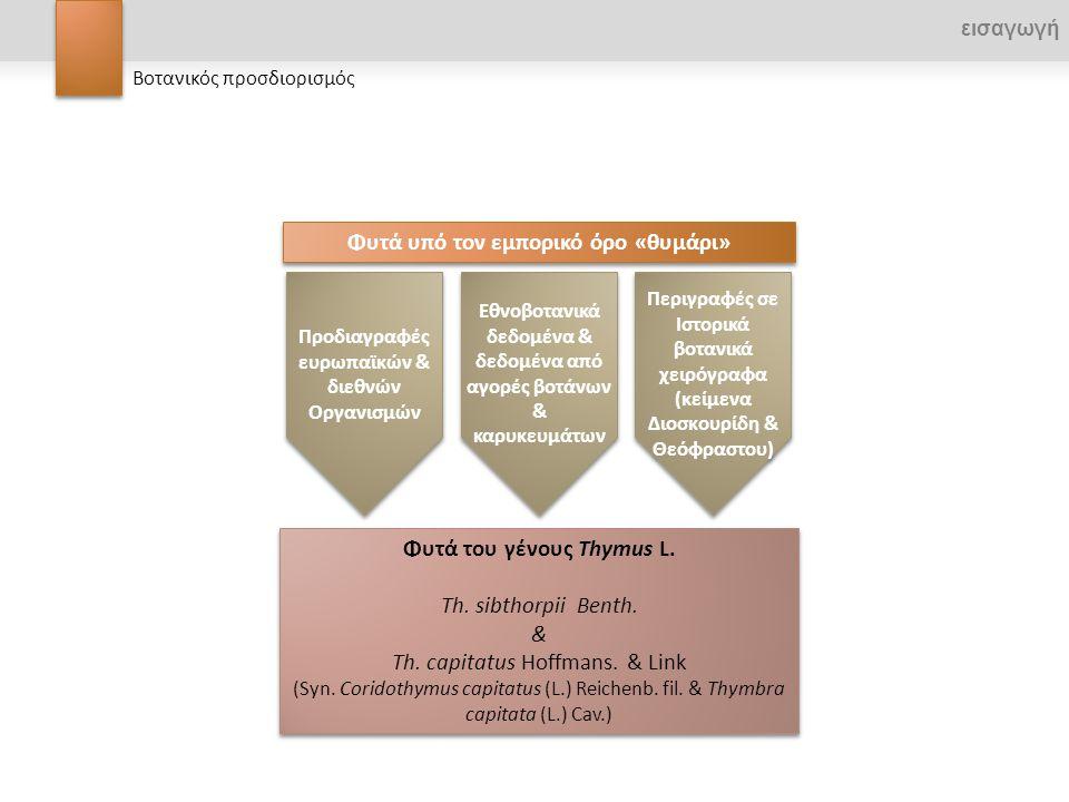 Ειδικό εργαστηριακό εξοπλισμό Εξειδικευμένο προσωπικό Χρόνο Αυξημένη ακρίβεια Επιστημονικώς αποδεκτή Προσδιορισμός της περιεκτικότητας σε ΑΕ Έλεγχος περιεκτικότητας μεγάλου αριθμού αυτοφυών φυτών; Υδροαπόσταξη (συσκευές τύπου clevenger) Υδροαπόσταξη (συσκευές τύπου clevenger) εισαγωγή Προσδιορισμός της περιεκτικότητας