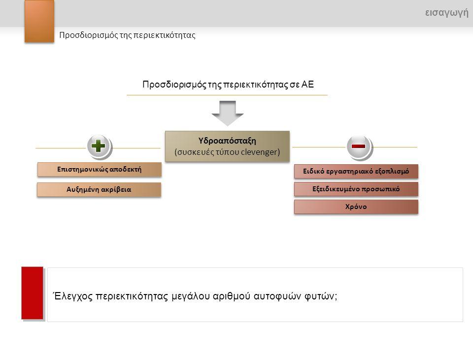 Επεξεργασία δεδομένων & εξαγωγή συμπερασμάτων Μελέτη του αδενικού τριχώματος Μέτρηση της περιεκτικότητας σε ΑΕ ανά φυτικό άτομο Επιλογή της περιοχής μελέτης - Συλλογή φυτικών ατόμων Σκοπός Η συσχέτιση της περιεκτικότητας σε αιθέριο έλαιο φυτών του γένους Thymus με μορφομετρικά δεδομένα, και η κατασκευή μαθηματικού μοντέλου εκτίμησής της Προσέγγιση σκοπός