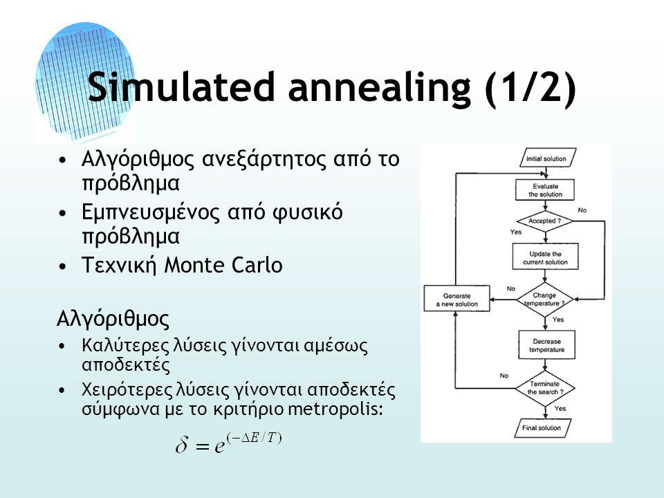 Simulated annealing (1/2) •Αλγόριθμος ανεξάρτητος από το πρόβλημα •Εμπνευσμένος από φυσικό πρόβλημα •Τεχνική Monte Carlo Αλγόριθμος •Καλύτερες λύσεις γίνονται αμέσως αποδεκτές •Χειρότερες λύσεις γίνονται αποδεκτές σύμφωνα με το κριτήριο metropolis:
