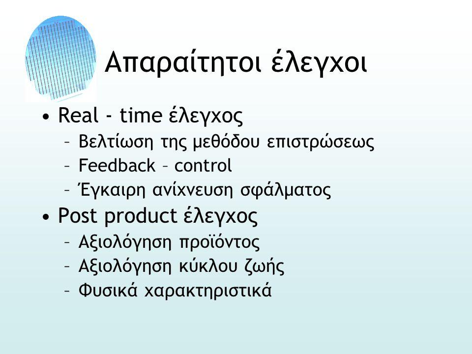 Απαραίτητοι έλεγχοι •Real - time έλεγχος –Βελτίωση της μεθόδου επιστρώσεως –Feedback – control –Έγκαιρη ανίχνευση σφάλματος •Post product έλεγχος –Αξιολόγηση προϊόντος –Αξιολόγηση κύκλου ζωής –Φυσικά χαρακτηριστικά