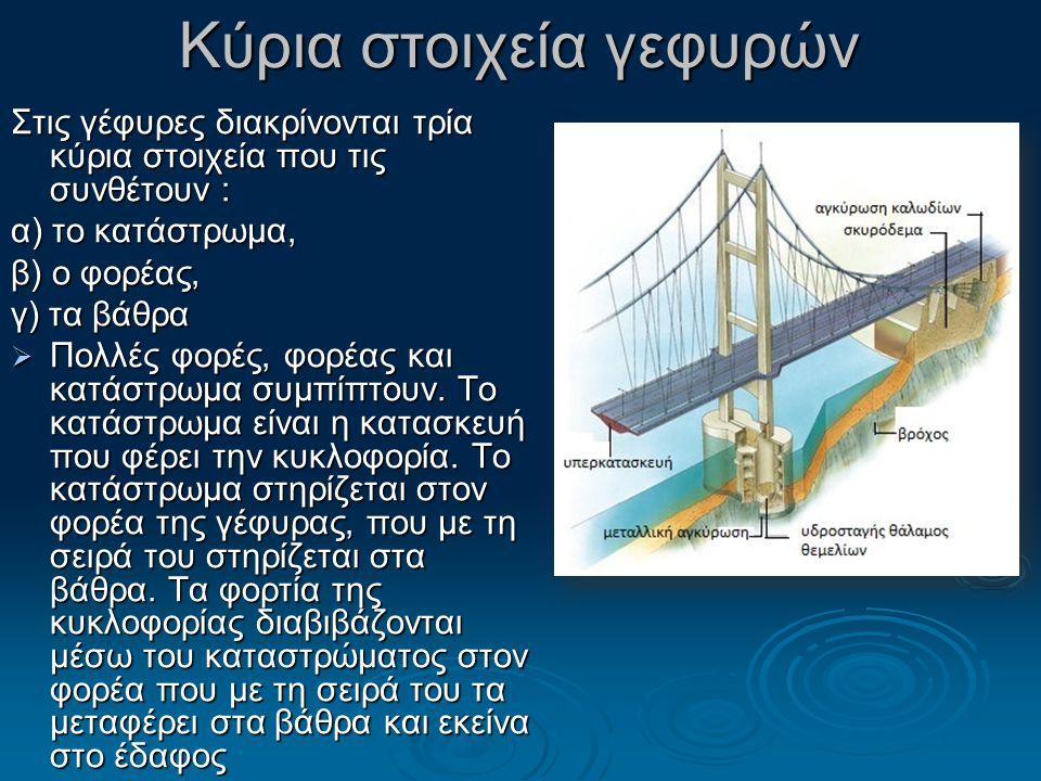 Κύρια στοιχεία γεφυρών Στις γέφυρες διακρίνονται τρία κύρια στοιχεία που τις συνθέτουν : α) το κατάστρωμα, β) ο φορέας, γ) τα βάθρα  Πολλές φορές, φορέας και κατάστρωμα συμπίπτουν.