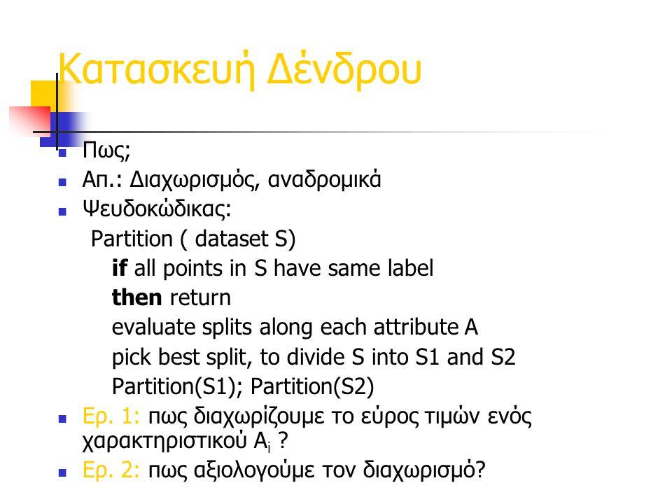 Κατασκευή Δένδρου  Πως;  Aπ.: Διαχωρισμός, αναδρομικά  Ψευδοκώδικας: Partition ( dataset S) if all points in S have same label then return evaluate splits along each attribute A pick best split, to divide S into S1 and S2 Partition(S1); Partition(S2)  Ερ.