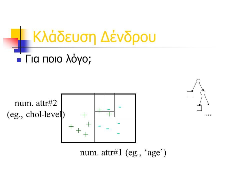 Κλάδευση Δένδρου  Για ποιο λόγο; num.attr#1 (eg., 'age') num.
