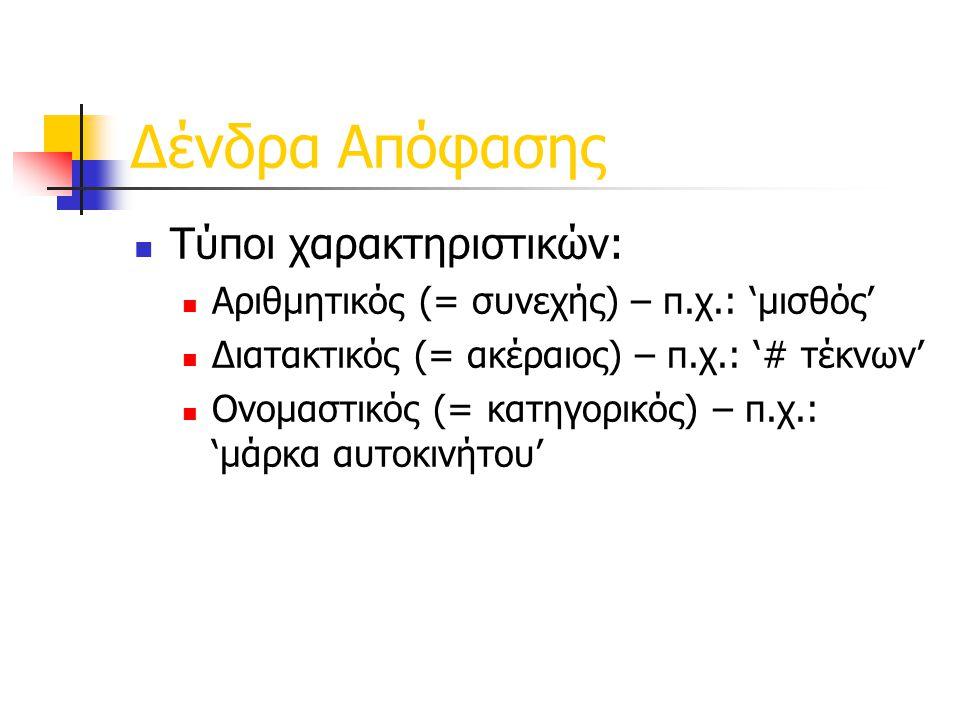 Δένδρα Απόφασης  Τύποι χαρακτηριστικών:  Αριθμητικός (= συνεχής) – π.χ.: 'μισθός'  Διατακτικός (= ακέραιος) – π.χ.: '# τέκνων'  Ονομαστικός (= κατηγορικός) – π.χ.: 'μάρκα αυτοκινήτου'