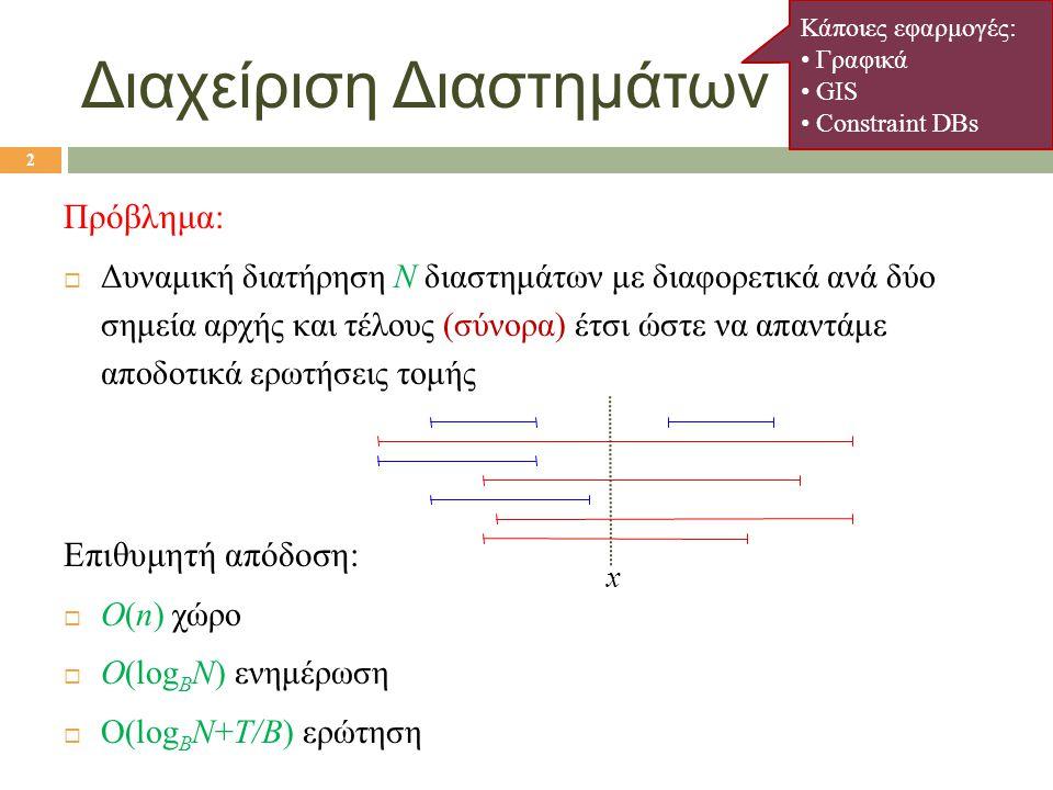 2 Πρόβλημα:  Δυναμική διατήρηση N διαστημάτων με διαφορετικά ανά δύο σημεία αρχής και τέλους (σύνορα) έτσι ώστε να απαντάμε αποδοτικά ερωτήσεις τομής Επιθυμητή απόδοση:  Ο(n) χώρο  Ο(log B N) ενημέρωση  Ο(log B N+T/B) ερώτηση Διαχείριση Διαστημάτων x Κάποιες εφαρμογές: • Γραφικά • GIS • Constraint DBs