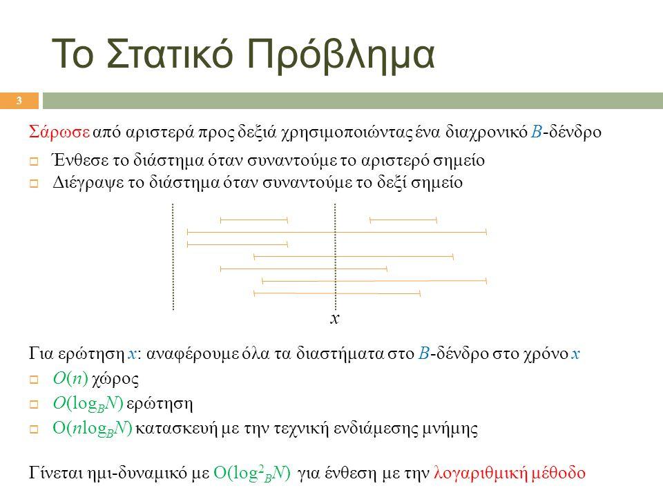 4 Λογαριθμική Μέθοδος: Ιδέα (κύρια Μνήμη) Δοθείσης δομής D σε σύνολο V  O(log N) ερώτηση, O(log N) διαγραφή, O(N log N) κατασκευή Λογαριθμική Μέθοδος:  Διαίρεση του V σε υποσύνολα V 0, …, V log N,  V i   = 2 i ή  V i  =0  Κατασκευή D i σε V i  Διαγραφή: O(log N)  Ερώτηση: Ρωτάμε κάθε D i  O(log 2 N)  Ένθεση: Βρίσκουμε το πρώτο άδειο D i και κατασκευάζουμε D i από στοιχεία στα V 0,V 1, … V i-1  O(2 i log 2 i ) κατασκευή  O(log N) για κάθε μετακινούμενο στοιχείο  Κάθε στοιχείο μετακινείται O(log N) φορές  Ο(log 2 N) επιμερισμένο κόστος 4