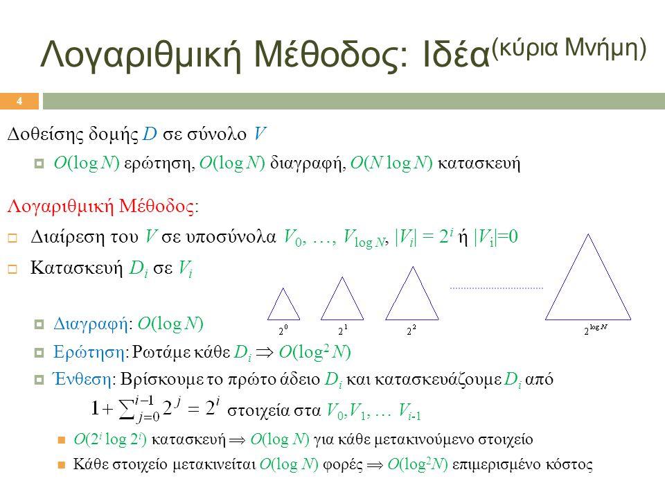 4 Λογαριθμική Μέθοδος: Ιδέα (κύρια Μνήμη) Δοθείσης δομής D σε σύνολο V  O(log N) ερώτηση, O(log N) διαγραφή, O(N log N) κατασκευή Λογαριθμική Μέθοδος:  Διαίρεση του V σε υποσύνολα V 0, …, V log N, |V i | = 2 i ή |V i |=0  Κατασκευή D i σε V i  Διαγραφή: O(log N)  Ερώτηση: Ρωτάμε κάθε D i  O(log 2 N)  Ένθεση: Βρίσκουμε το πρώτο άδειο D i και κατασκευάζουμε D i από στοιχεία στα V 0,V 1, … V i-1  O(2 i log 2 i ) κατασκευή  O(log N) για κάθε μετακινούμενο στοιχείο  Κάθε στοιχείο μετακινείται O(log N) φορές  Ο(log 2 N) επιμερισμένο κόστος 4