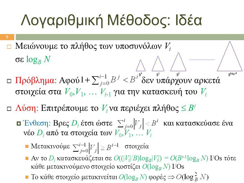  Μειώνουμε το πλήθος των υποσυνόλων V i σε log B N  Πρόβλημα: Αφού δεν υπάρχουν αρκετά στοιχεία στα V 0,V 1, … V i-1 για την κατασκευή του V i  Λύση: Επιτρέπουμε το V i να περιέχει πλήθος  B i  Ένθεση: Βρες D i έτσι ώστε και κατασκεύασε ένα νέο D i από τα στοιχεία των V 0,V 1, … V i  Μετακινούμε στοιχεία  Αν το D i κατασκευάζεται σε O((|V i |/B)log B |V i |) = O(B i-1 log B N) I/Os τότε κάθε μετακινούμενο στοιχείο κοστίζει O(log B N) I/Os  Το κάθε στοιχείο μετακινείται O(log B N) φορές  5 Λογαριθμική Μέθοδος: Ιδέα