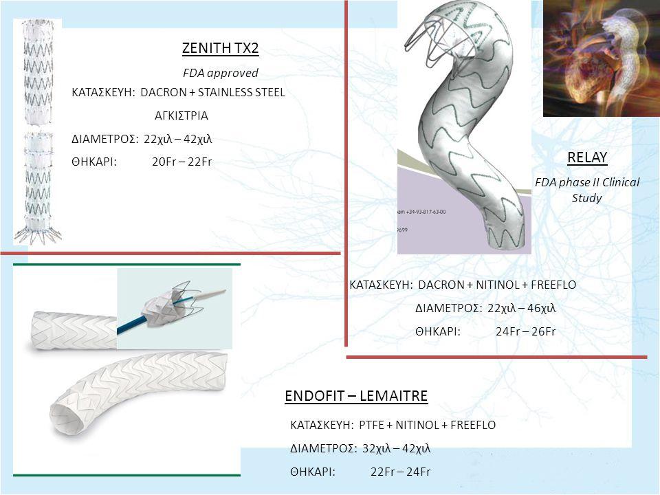 ZENITH TX2 FDA approved ΚΑΤΑΣΚΕΥΗ: DACRON + STAINLESS STEEL ΑΓΚΙΣΤΡΙΑ ΔΙΑΜΕΤΡΟΣ: 22χιλ – 42χιλ ΘΗΚΑΡΙ: 20Fr – 22Fr RELAY FDA phase II Clinical Study Κ