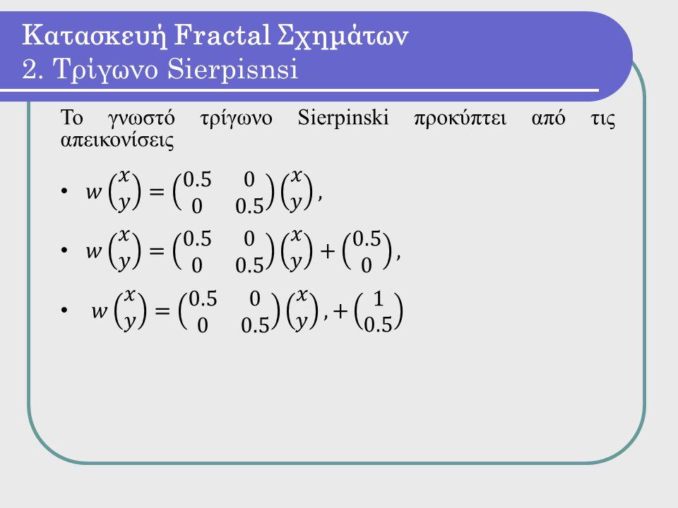 Κατασκευή Fractal Σχημάτων 2. Τρίγωνο Sierpisnsi
