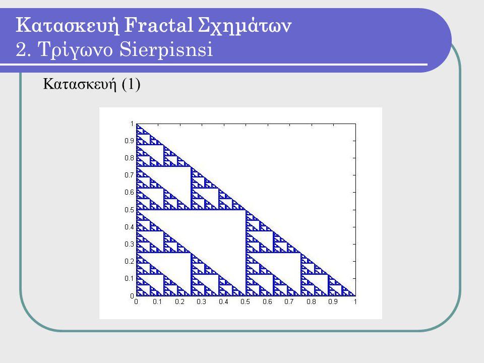 Κατασκευή (1) Κατασκευή Fractal Σχημάτων 2. Τρίγωνο Sierpisnsi