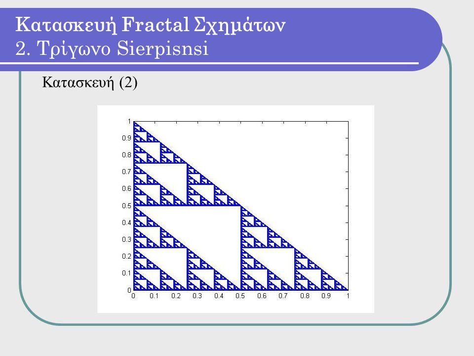 Κατασκευή (2) Κατασκευή Fractal Σχημάτων 2. Τρίγωνο Sierpisnsi