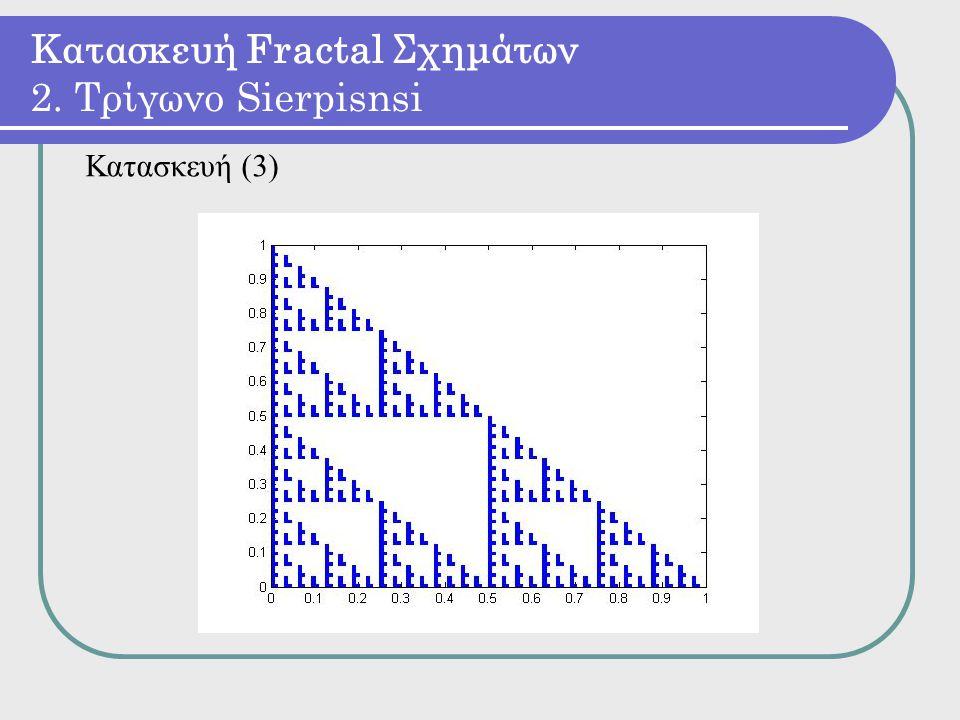 Κατασκευή (3) Κατασκευή Fractal Σχημάτων 2. Τρίγωνο Sierpisnsi