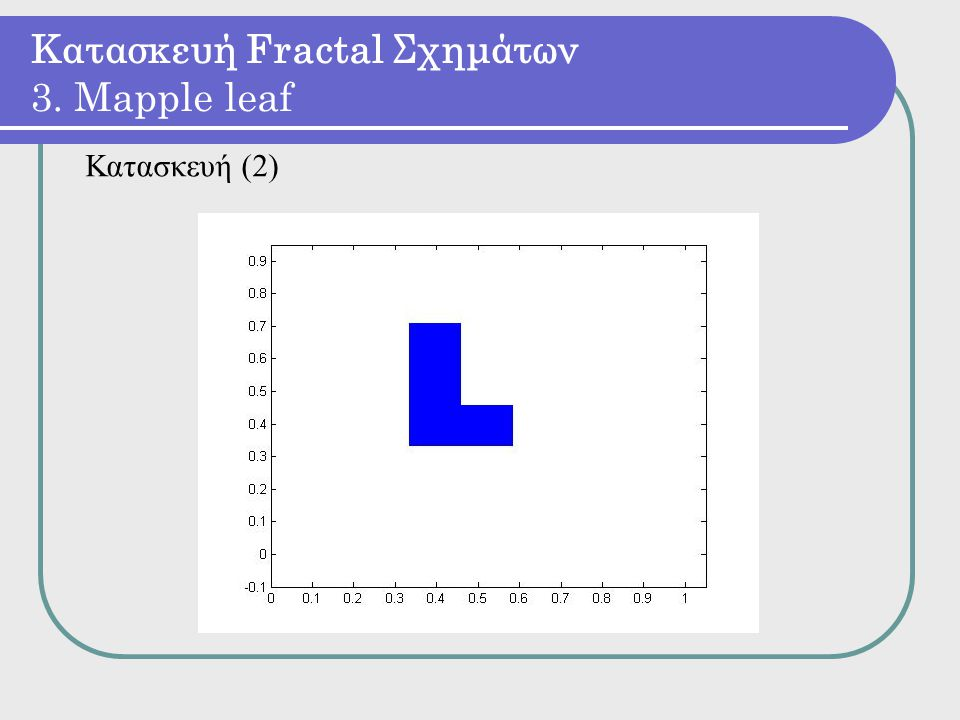 Κατασκευή (2) Κατασκευή Fractal Σχημάτων 3. Mapple leaf