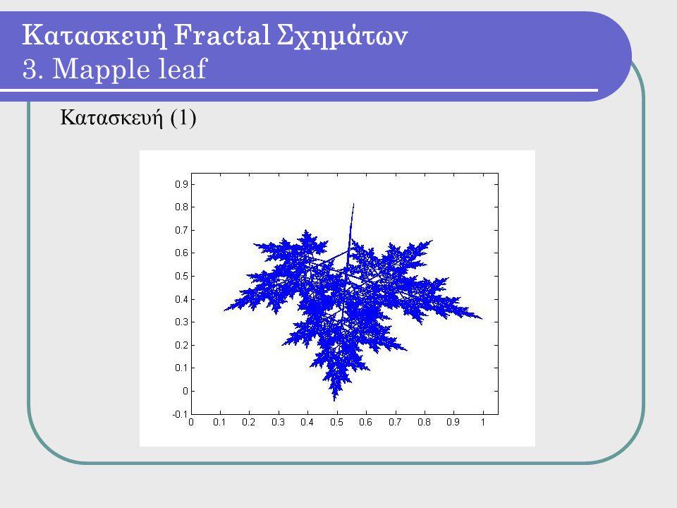 Κατασκευή (1) Κατασκευή Fractal Σχημάτων 3. Mapple leaf