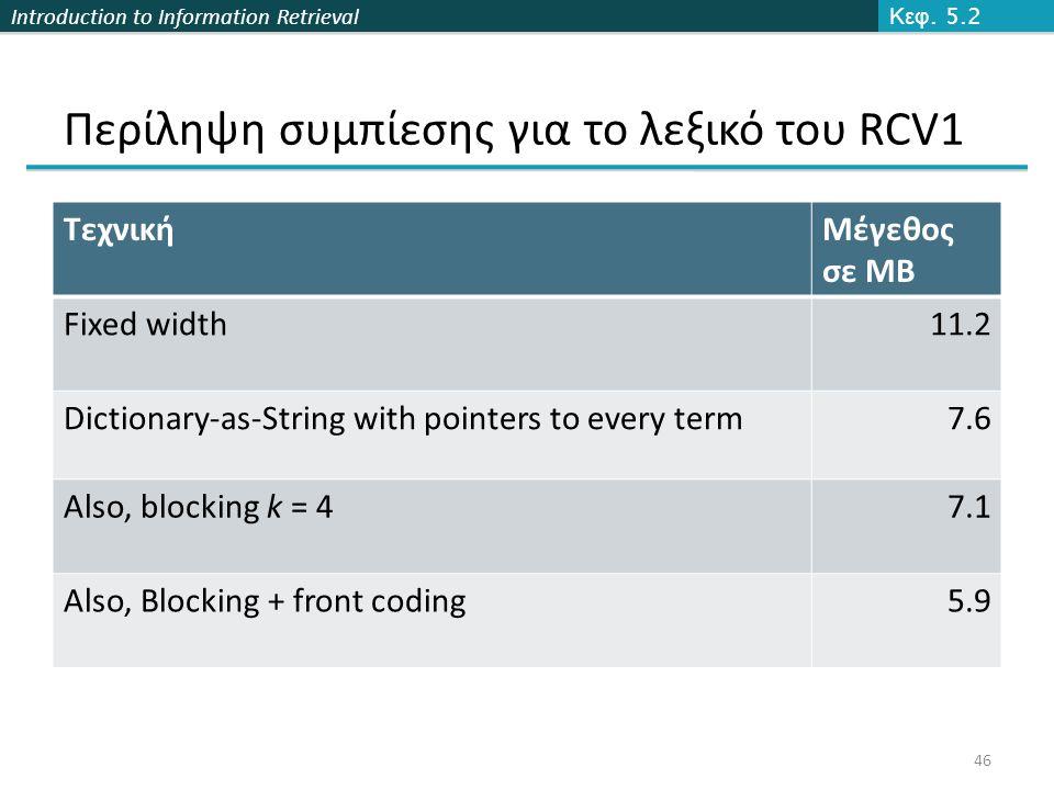 Introduction to Information Retrieval Περίληψη συμπίεσης για το λεξικό του RCV1 ΤεχνικήΜέγεθος σε MB Fixed width11.2 Dictionary-as-String with pointer