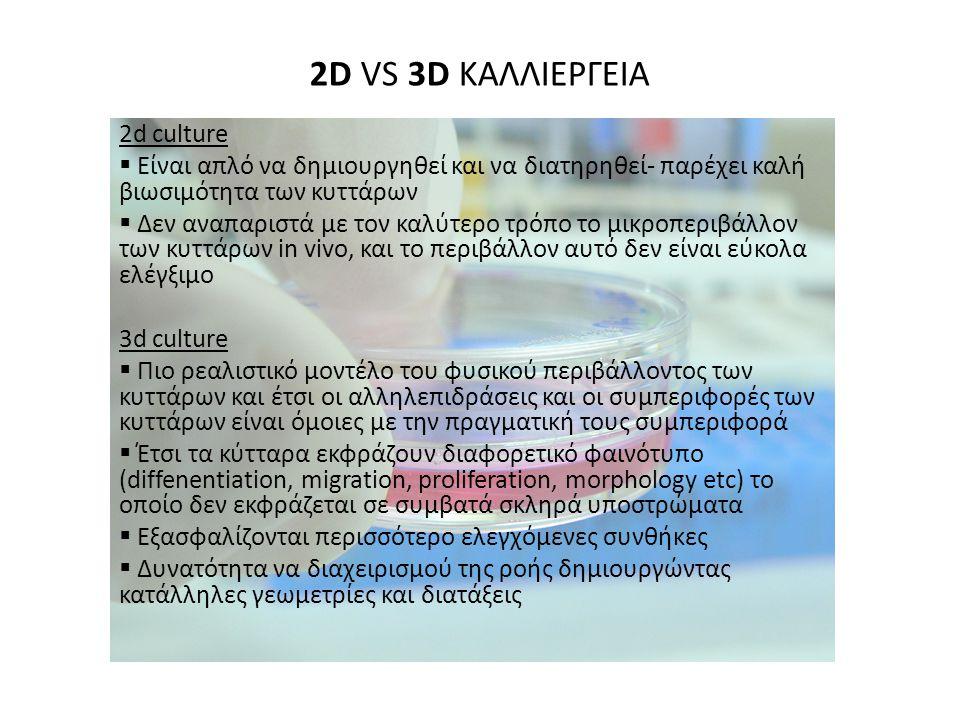 2D VS 3D ΚΑΛΛΙΕΡΓΕΙΑ 2d culture  Είναι απλό να δημιουργηθεί και να διατηρηθεί- παρέχει καλή βιωσιμότητα των κυττάρων  Δεν αναπαριστά με τον καλύτερο