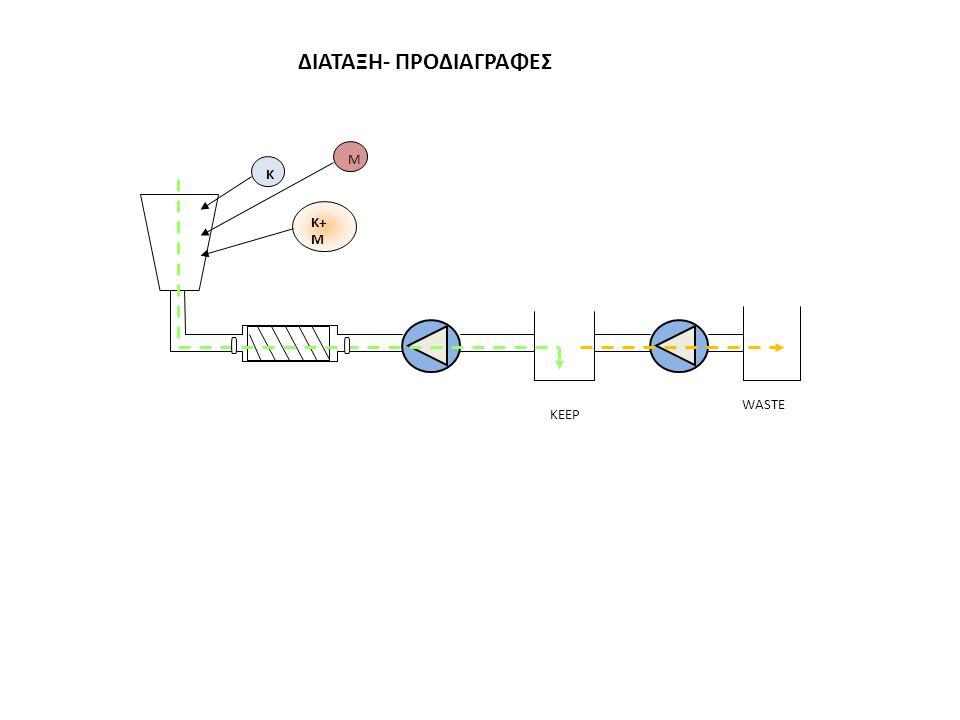 ΠΡΟΔΙΑΓΡΑΦΕΣ ΚΑΤΑΣΚΕΥΗΣ  Η δεξαμενή να μπορεί να τροφοδοτείται με διάλυμα από 100 μl- 3 ml μέγιστο  Το ικρίωμα κολλαγόνου να βρίσκεται σε θάλαμο κλειστής μορφής και να μπορεί να διασφαλιστεί στεγανότητα του θαλάμου  Να υπάρχει δυνατότητα πρόσβασης στο θάλαμο για την αλλαγή του ικριώματος κολλαγόνου, τον καθαρισμό και την αποστείρωση του θαλάμου  Το ικρίωμα να συγκρατείται με κάποιο τρόπο μέσα στο θάλαμο γιατί όταν συρρικνωθεί η ροή δεν θα περνά διαμέσο αυτού  Το ικρίωμα κολλαγόνου είναι κυλινδρικής μορφής με Φ= 5mm και ύψος h= 3mm  H παροχή του ρευστού μέσα θα κυμαίνεται από 1μl/sec- 10 μl/sec