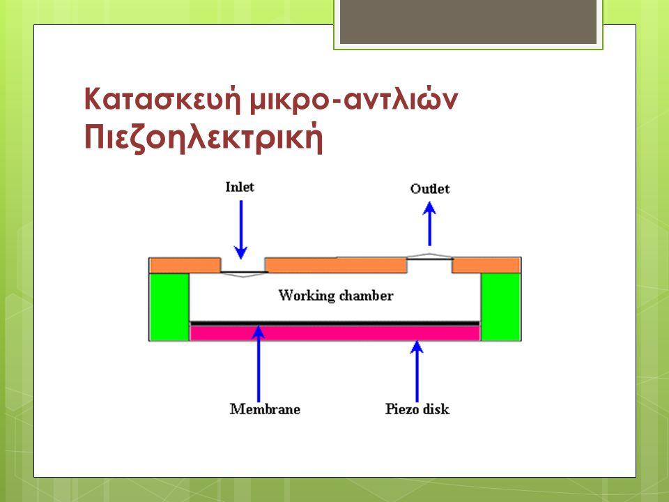 Κατασκευή μικρο-αντλιών Θερμοπνευματική  Αρχή λειτουργίας: θερμική διαστολή  Διαστολή και συστολή του αέρα από σύστημα θέρμανσης/ψύξης  Υψηλή πίεση και μετατόπιση της μεμβράνης  Ενέργεια λειτουργίας πάνω από ένα επίπεδο