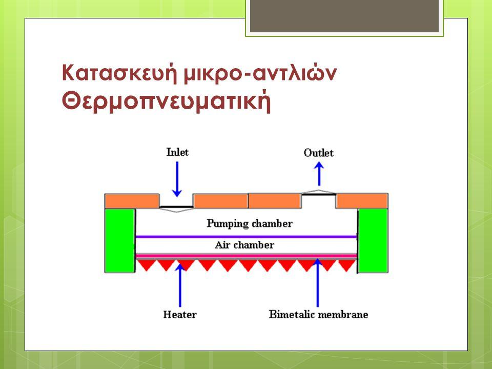 Κατασκευή μικρο-αντλιών Ηλεκτρομαγνητική  Η δύναμη του ηλεκτρομαγνήτη εξαρτάται από το ρεύμα στις σπείρες του πηνίου  Σύντομος χρόνος απόκρισης  Πιθανότητα μεγάλων αποκλίσεων  Απαίτηση υψηλής ενέργειας λειτουργίας, δυνατότητα ασύρματης παροχής της