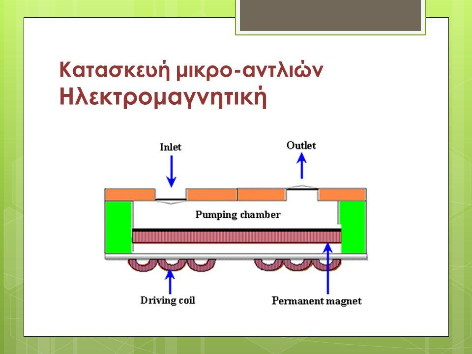 Κατασκευή μικρο-αντλιών Συμπεράσματα ΤεχνολογίαΠαροχή (μl/s) Συχνότητα (Hz) Διαστάσεις (mm×mm×mm) Πιεζοηλεκτρική 25.51706×6×1.5 Θερμοπνευματική 0.2346×6×1.5 Ηλεκτρομαγνητική 3.82.514×9×6