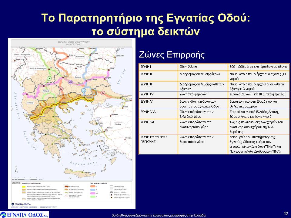 Το Παρατηρητήριο της Εγνατίας Οδού: το σύστημα δεικτών 12 3o διεθνές συνέδριο για την έρευνα στις μεταφορές στην Ελλάδα Ζώνες Επιρροής