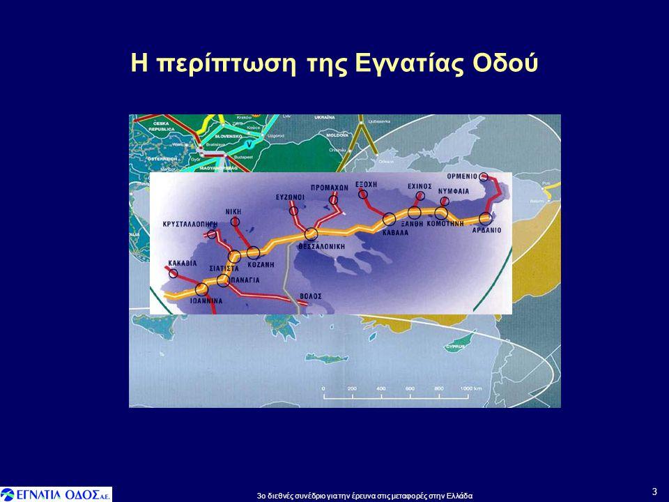 Η περίπτωση της Εγνατίας Οδού 3 3o διεθνές συνέδριο για την έρευνα στις μεταφορές στην Ελλάδα