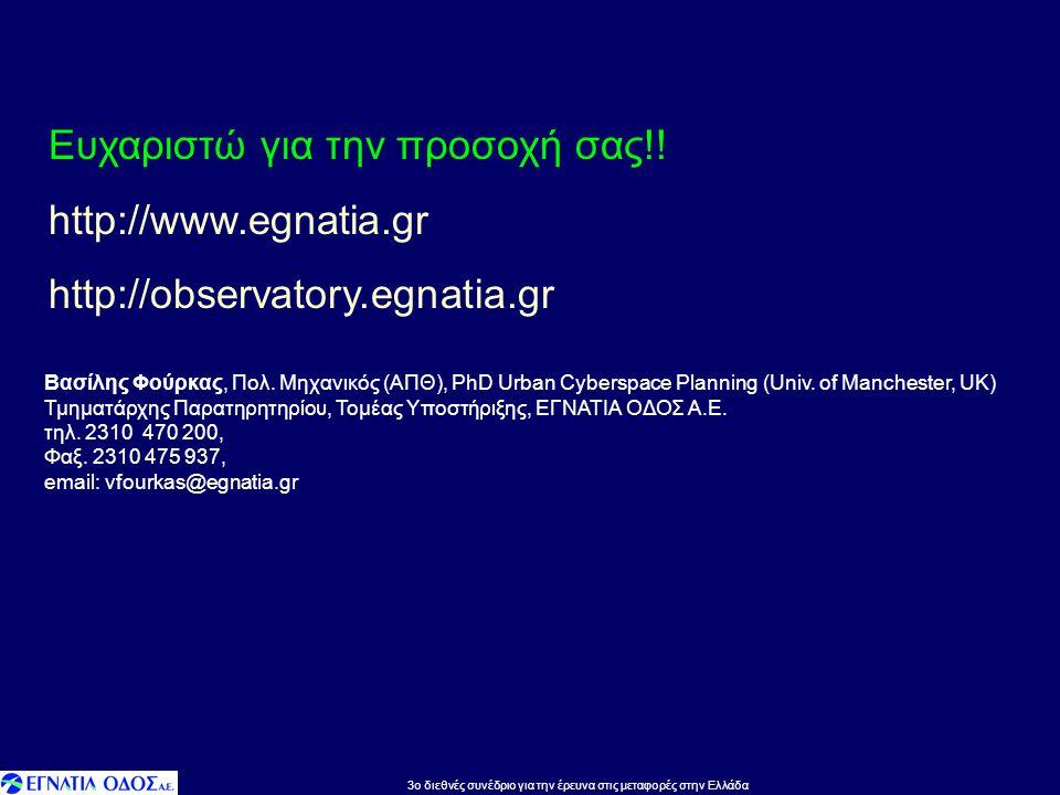 Βασίλης Φούρκας, Πολ. Μηχανικός (ΑΠΘ), PhD Urban Cyberspace Planning (Univ. of Manchester, UK) Τμηματάρχης Παρατηρητηρίου, Τομέας Υποστήριξης, ΕΓΝΑΤΙΑ