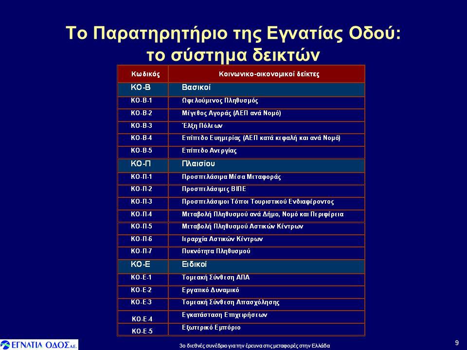Το Παρατηρητήριο της Εγνατίας Οδού: το σύστημα δεικτών 9 3o διεθνές συνέδριο για την έρευνα στις μεταφορές στην Ελλάδα