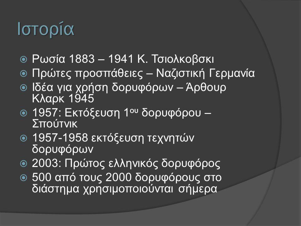 Ιστορία  Ρωσία 1883 – 1941 Κ. Τσιολκοβσκι  Πρώτες προσπάθειες – Ναζιστική Γερμανία  Ιδέα για χρήση δορυφόρων – Άρθουρ Κλαρκ 1945  1957: Εκτόξευση