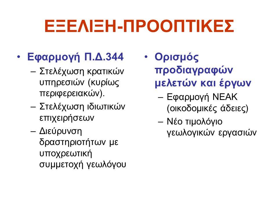 ΕΞΕΛΙΞΗ-ΠΡΟΟΠΤΙΚΕΣ •Εφαρμογή Π.Δ.344 –Στελέχωση κρατικών υπηρεσιών (κυρίως περιφερειακών). –Στελέχωση ιδιωτικών επιχειρήσεων –Διεύρυνση δραστηριοτήτων
