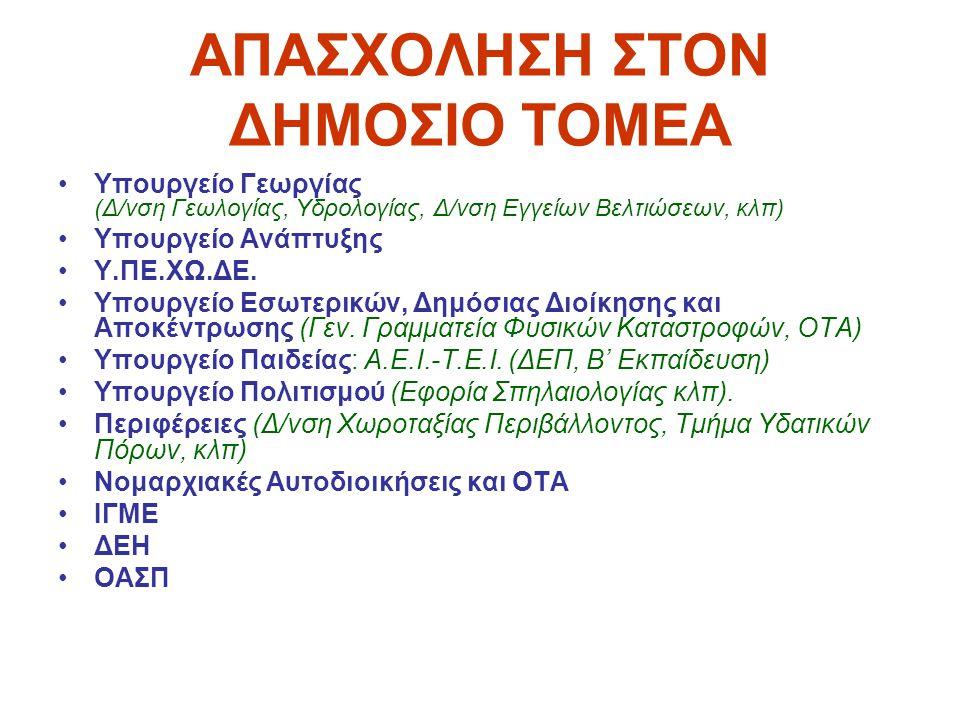 ΑΠΑΣΧΟΛΗΣΗ ΣΤΟΝ ΔΗΜΟΣΙΟ ΤΟΜΕΑ •Υπουργείο Γεωργίας (Δ/νση Γεωλογίας, Υδρολογίας, Δ/νση Εγγείων Βελτιώσεων, κλπ) •Υπουργείο Ανάπτυξης •Υ.ΠΕ.ΧΩ.ΔΕ. •Υπου