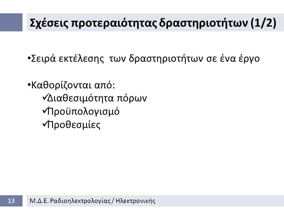 Σχέσεις προτεραιότητας δραστηριοτήτων (1/2) 13Μ.Δ.Ε.