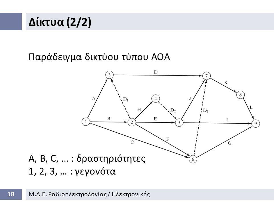 Δίκτυα (2/2) 18Μ.Δ.Ε.