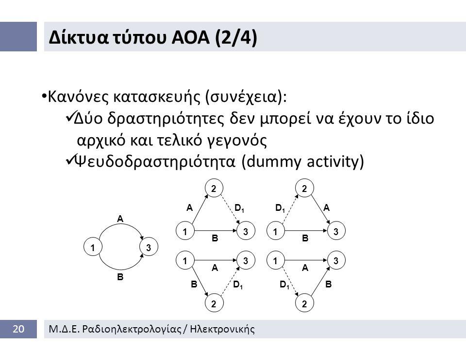 Δίκτυα τύπου ΑΟΑ (2/4) 20Μ.Δ.Ε.