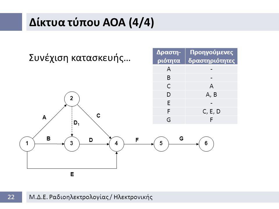 Δίκτυα τύπου ΑΟΑ (4/4) 22Μ.Δ.Ε.