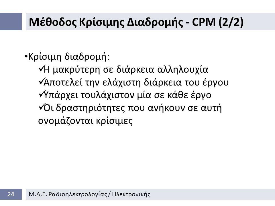 Μέθοδος Κρίσιμης Διαδρομής - CPM (2/2) 24Μ.Δ.Ε.