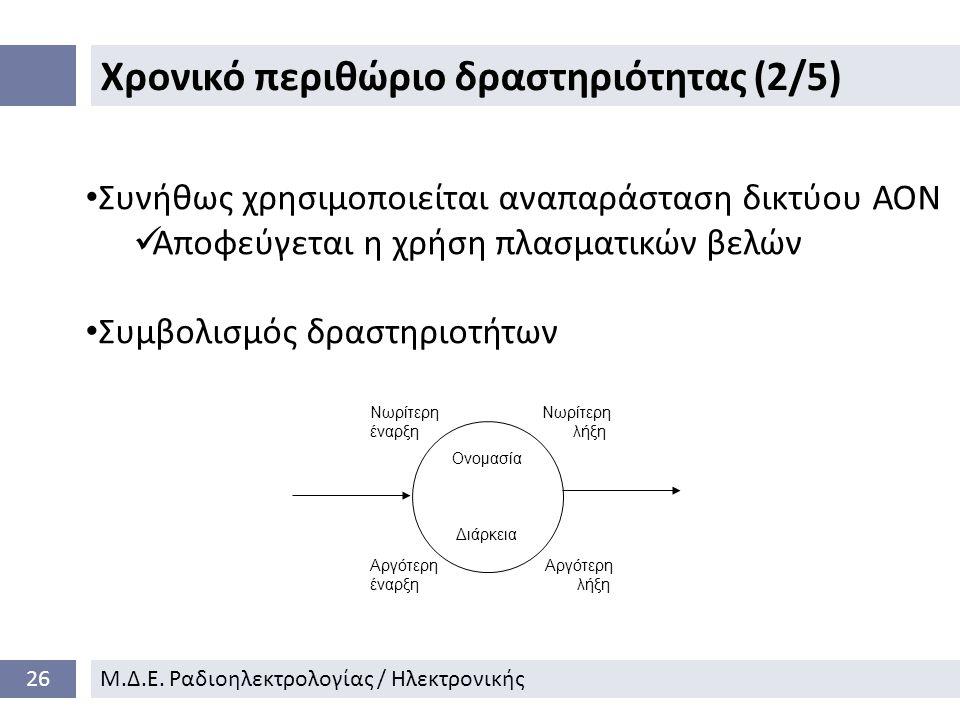 Χρονικό περιθώριο δραστηριότητας (2/5) 26Μ.Δ.Ε.