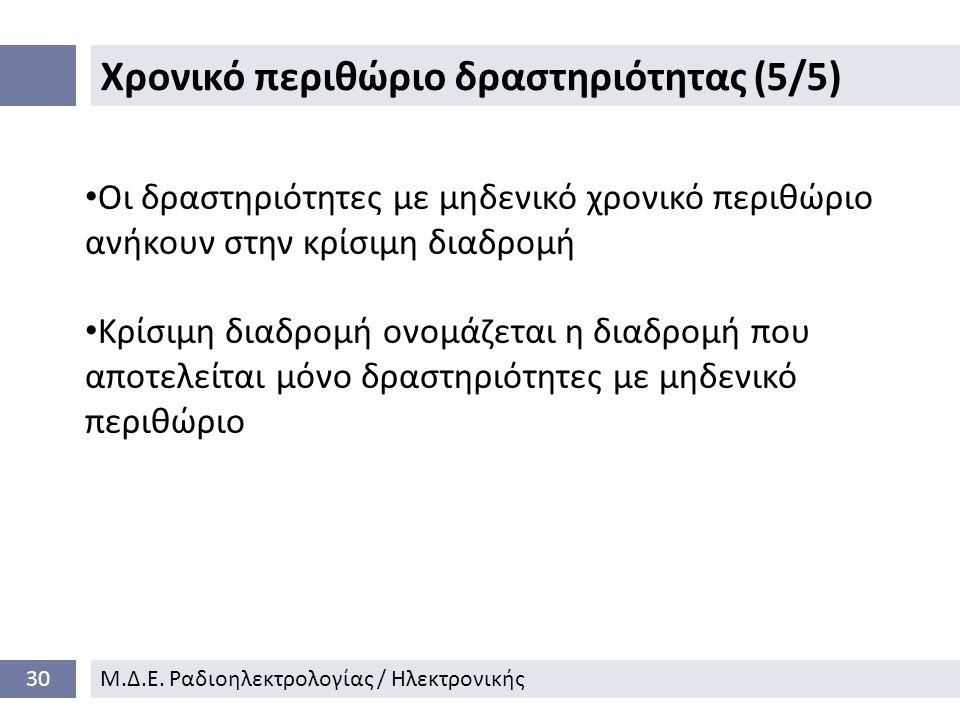 Χρονικό περιθώριο δραστηριότητας (5/5) 30Μ.Δ.Ε.