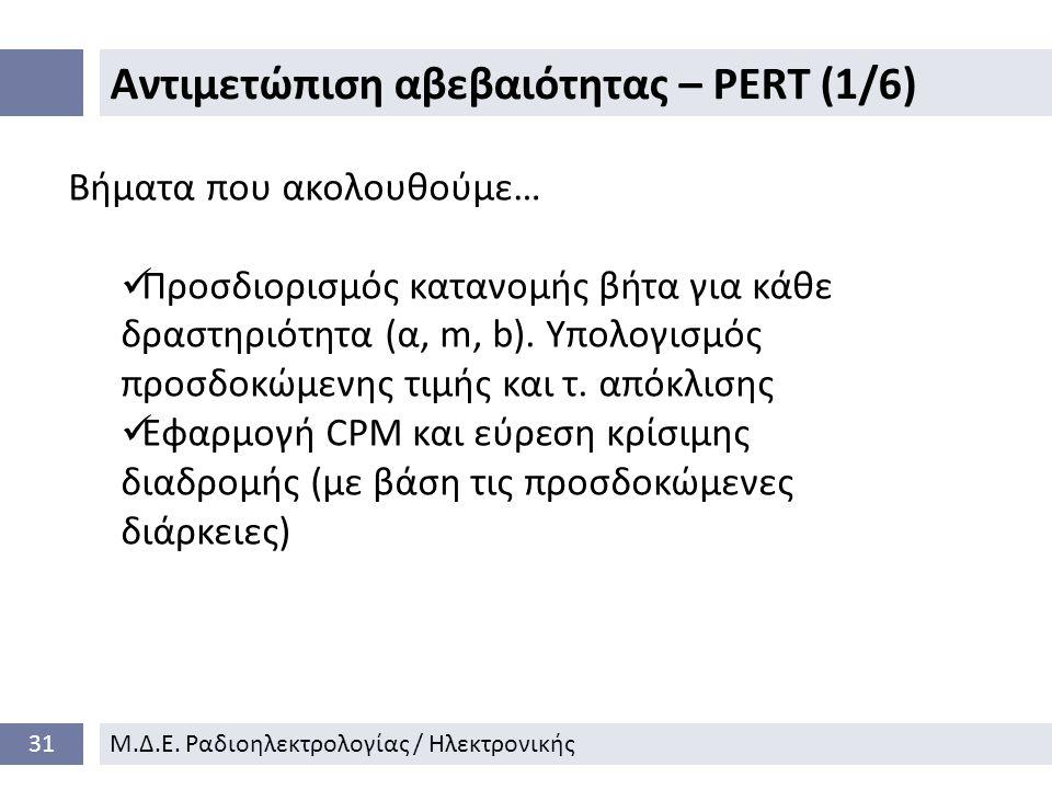 Αντιμετώπιση αβεβαιότητας – PERT (1/6) 31Μ.Δ.Ε.