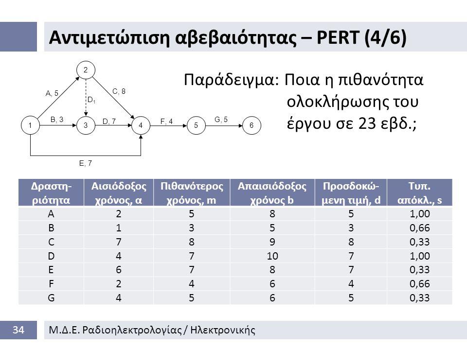 Αντιμετώπιση αβεβαιότητας – PERT (4/6) 34Μ.Δ.Ε.