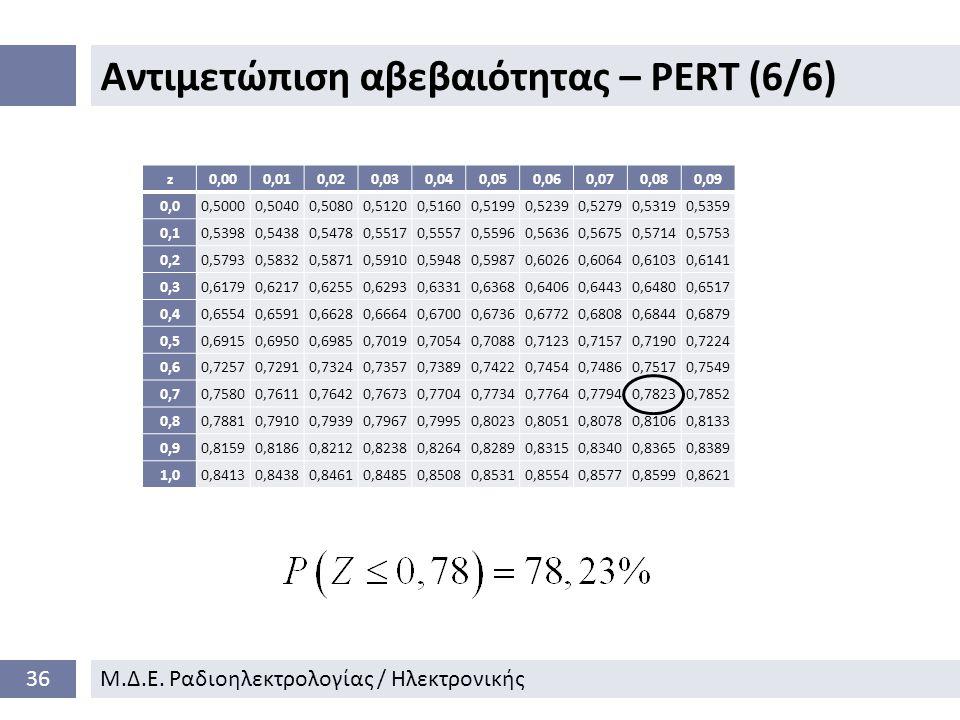 Αντιμετώπιση αβεβαιότητας – PERT (6/6) 36Μ.Δ.Ε.