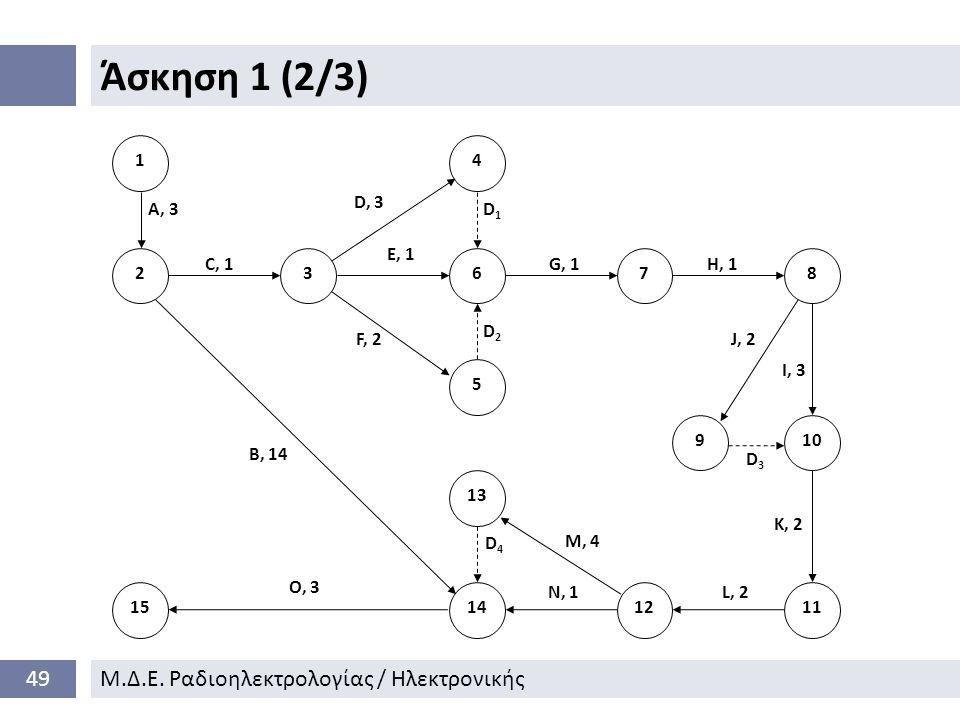 Άσκηση 1 (2/3) 49Μ.Δ.Ε.