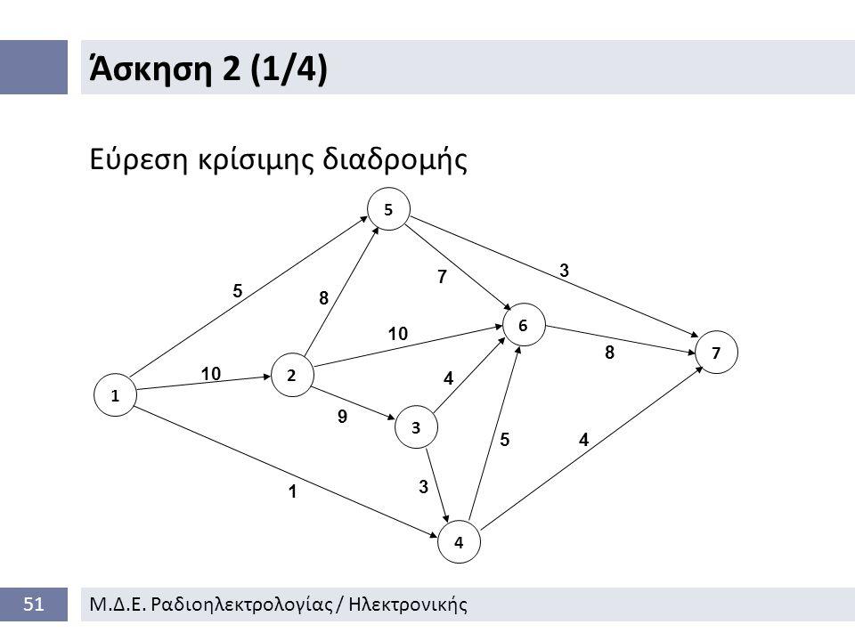 Άσκηση 2 (1/4) 51Μ.Δ.Ε.