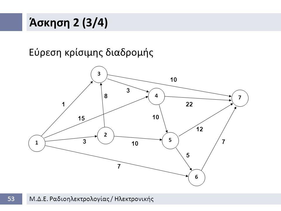Άσκηση 2 (3/4) 53Μ.Δ.Ε.