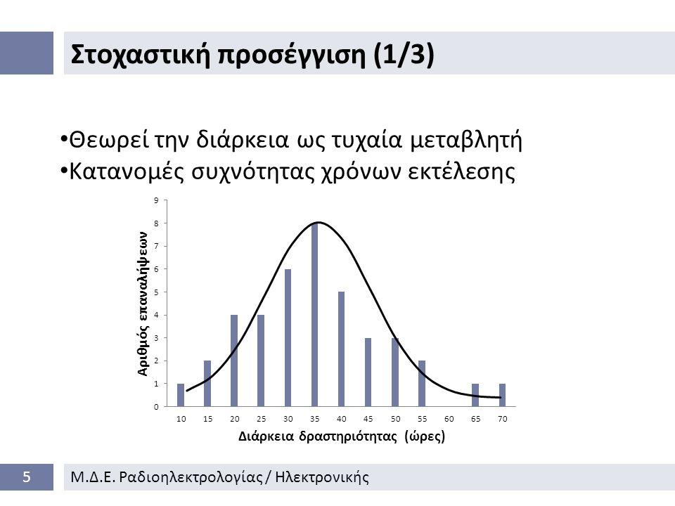 Στοχαστική προσέγγιση (1/3) 5Μ.Δ.Ε.