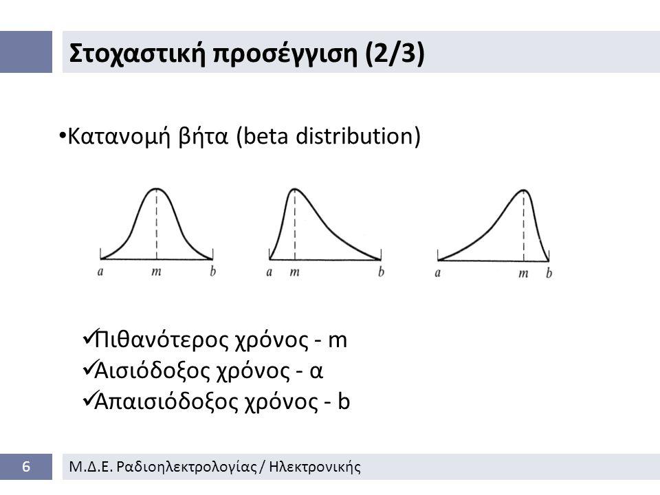 Στοχαστική προσέγγιση (2/3) 6Μ.Δ.Ε.