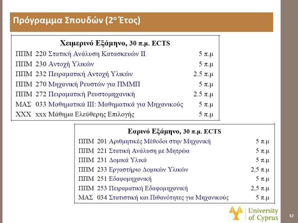 Πρόγραμμα Σπουδών (3 ο Έτος) 13